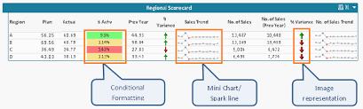 Mini Chart Arrows In Expression Columns Qlik Community