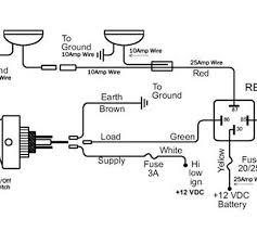 lightforce wiring diagram hecho lightforce 170 striker wiring lightforce htx wiring harness diagram at Lightforce Wiring Harness
