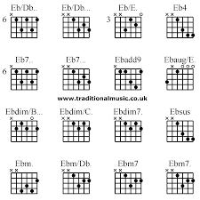 Eb Chords Guitar Chart Guitar Chords Advanced Eb Db Eb Db Eb E Eb4 Eb7 Eb7