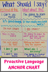 Making 10 Anchor Chart Top 10 Best Math Anchor Charts For Elementary School Classrooms