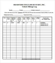 17 Vehicle Maintenance Log Templates Free Download