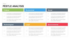Pestle Chart Pestle Analysis Powerpoint Template And Keynote Slidebazaar