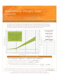 Pregnancy Weight Gain Chart Gestational Weight Gain Charts Free Download