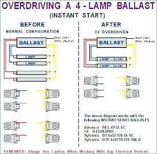 electric bulb circuit diagram awesome 59 great t5 electronic 4 bulb ballast wiring diagram