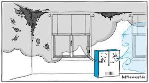 Luftreiniger Gegen Schimmel