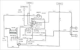 cub cadet ltx 1045 diagram wiring diagram features wiring diagram for cub cadet ltx 1045 wiring diagram expert cub cadet ltx 1045 drive belt diagram cub cadet ltx 1045 diagram