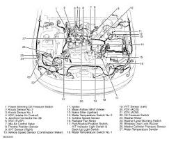lexus es300 engine diagram lexus wiring diagrams online
