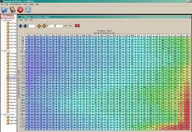 ecu 'map' data ecu hacking How To Map An Ecu this is a typical inlet airpressure map how to map an ecu to a dspace tester