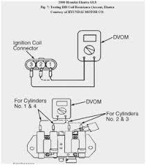 2002 hyundai elantra engine diagram elegant 2002 hyundai sonata fuse 2002 hyundai elantra engine diagram fabulous extraordinary maf wiring diagram 2000 hyundai elantra gls of 2002