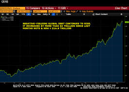 Libor Chart Bloomberg Wennco Market Views August 2019 Update