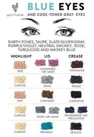 okay so knowing the right shades tones and colours to use on your eyes make