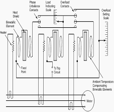 Overload Charts Motor Protection Motor Protection Depending On Size And Voltage Level