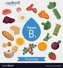 Vitamin B1 Food Chart Vitamin B1 Or Thiamin Infographic Vitamin B1 Or