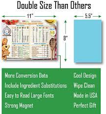 Data Size Conversion Chart