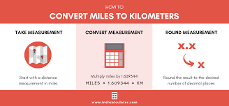 Steps To Miles Conversion Chart Approximate Miles To Km Converter Miles To Kilometers Inch Calculator