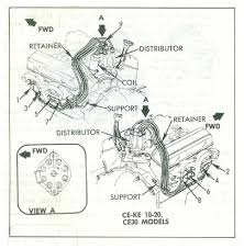 hei distributor wiring diagram chevy 350 wiring diagram chevy 305 hei distributor wiring diagram home diagrams