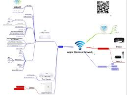 apple wireless network inotes4you how do you set up apple airport extreme? at Apple Network Diagram