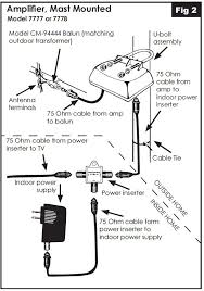 tv antenna wiring diagram wiring diagram keystone wiring diagram image about