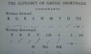 Gregg Shorthand Chart Brachygraphy Chris Aldrich