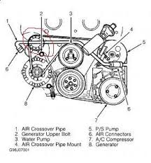 cadillac catera engine diagram cylinder number diy cadillac catera 3 0 engine diagram cadillac home wiring diagrams