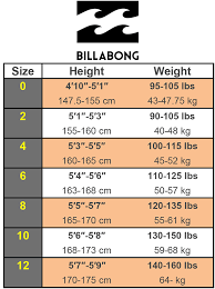 Billabong Ladies Wetsuit Size Chart Womens Wetsuit Size Chart Guide 7 Brands
