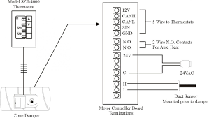 siga sd duct detector wiring diagram wiring diagrams best duct smoke detector wiring diagram wiring diagrams best siemens motor starter wiring diagram siga sd duct detector wiring diagram
