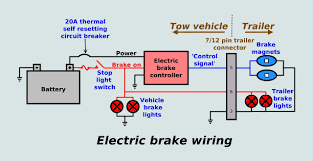 brake signal wiring diagram staying in control electric brake controllers caravan and staying in control electric brake controllers