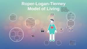Roper Logan Tierney Model Of Living By Katie Sylvester On Prezi