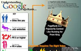 Useful Infographics in Online Industry - Digital Marketing Services via Relatably.com