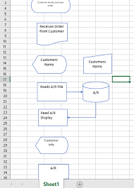 Solved Create A Flowchart The Sales Department At Windwa