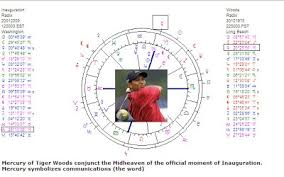 Tiger Woods Astrology Chart Astropost Chart Of Tiger Woods And What He Has In Common