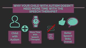 Speech Therapy Progress Chart Determining The Speech Therapists Iep Minutes For Children