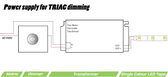led wiring guide how to connect striplights, dimmers & controls Basic Light Switch Wiring Diagram at How To Wire Plinth Lights Diagram