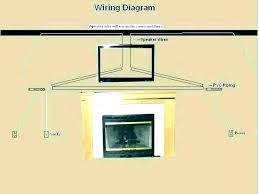 hide speaker wire cable wall mount on corner