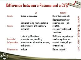 Resume Or Curriculum Vitae New Resume Curriculum Vitae Difference Kubreeuforicco