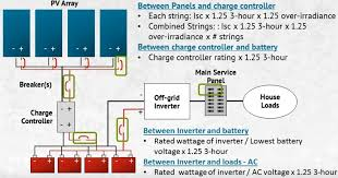 pv system wiring wiring diagram for you • design and build off grid solar power system diy complete pv system wiring solar pv