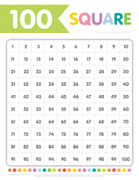 Square Number Chart 100 Square Chart Free Download Little Graphics