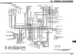 rv holding tank sensor wiring diagram awesome rv holding tank sensor RV Water Pump Wiring Diagram rv holding tank sensor wiring diagram ford truck diagrams related post