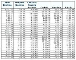 Military Time Conversion Converting Standard Time To
