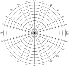 polar_graph_degrees ms wilson's math classes chapter 9 5 polar coordinate system on graphing coordinate plane worksheets