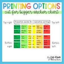 Transition Word Chart Transition Words Anchor Chart