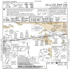 Ils Approach 25r In Klax Xp11 General Discussion X Plane