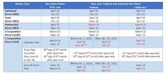 Due Date Chart By Month 2016 Tax Filing Deadlines Pasadena Tax Planning Pasadena Cpa