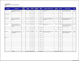 Excel Assessment Template Risk Analysis Template Excel Assessment Audit Risk 3