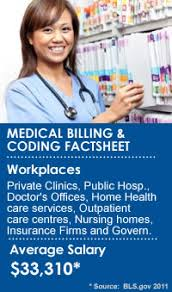 medical billing coding job description what is medical billing and coding understanding the job