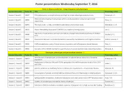 subjects for presentations poster presentations wednesday  poster presentations wednesday 7 2016 wednesday page 1