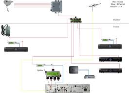 directv swm wiring diagram solidfonts dish 722k receiver wiring diagrams nilza net