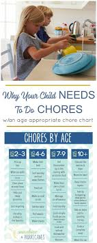 The Importance Of Chores For Children Printable Chore Chart