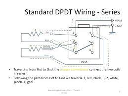 fender jaguar special hh wiring diagram wiring diagram libraries hh dpdt wiring diagram nice place to get wiring diagram u2022fender mustang guitar wiring diagram