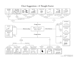 How To Choose The Right Chart For Your Data Tips For Selecting The Right Chart For Your Data